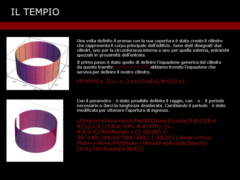 IL TEMPIO cilindro[a_][u_,v_]:=a{Cos[u],Sin[u],v}
